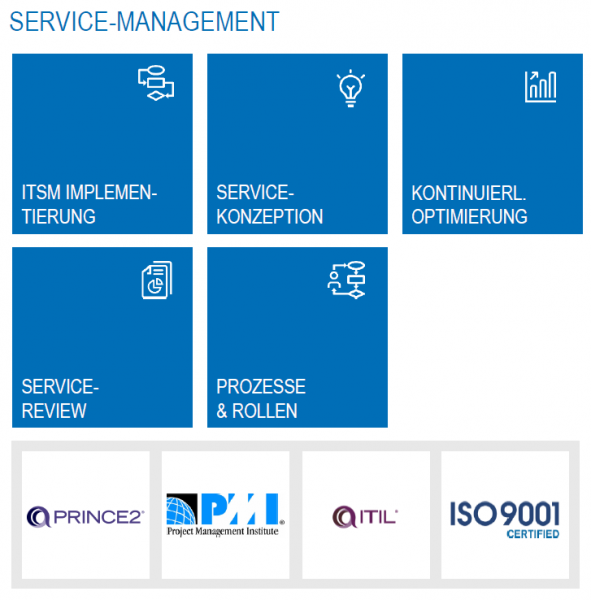 IT-Servicemanager